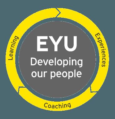 安永與您 EYU (EY and You) 致力提供健康培訓環境